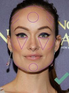 contouring - rectangle face how to