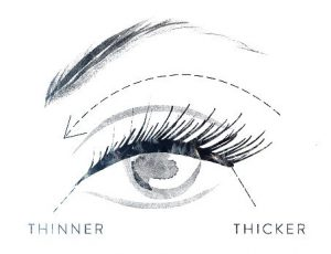 eye drawing eyeliner and brow instruction