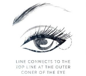 eye drawing how to apply upper and lower lines